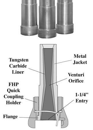 Tungsten Carbide Lined Metal Jacketed Long & Short Venturi
