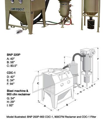 BNP 220 Pressure Blast Cabinet