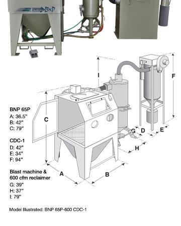 BNP 65 Pressure Blast Cabinet