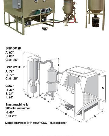 BNP 6012 & 7212 Pressure Blast Cabinets
