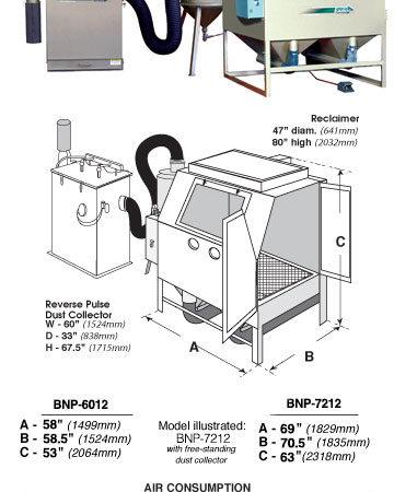 BNP 6012 & 7212 Suction Blast Cabinets