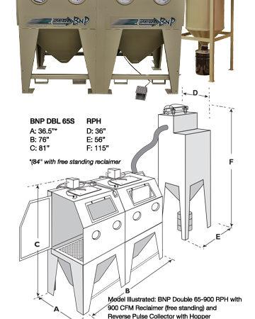 BNP Double 65 Suction Blast Cabinet