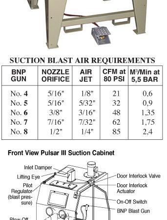 Pulsar III Suction Blast Cabinet