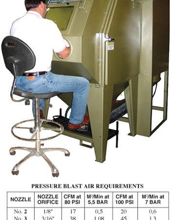 Pulsar III-PE Pressure Blast Cabinet